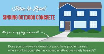 Repair Sunked Concrete with PolyLevel® in Greater Montréal